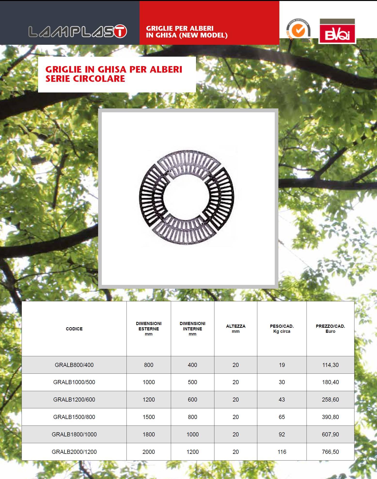 GRIGLIA ALBERI CIRCOLARE - MARCHE - LAMPLAST - LIST2021