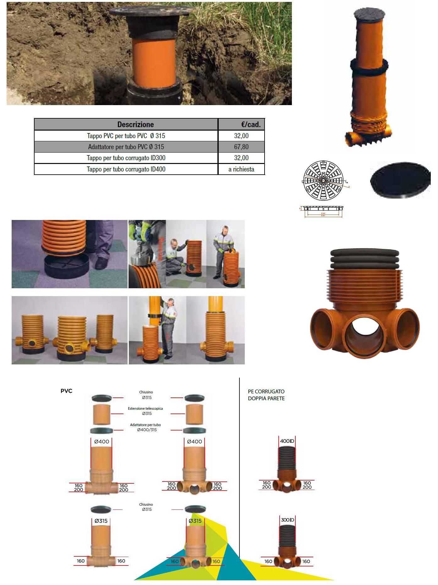 PROLUNGHE-COPERCHI-ADATTATORI-PER-POZZETTI-PVC-LAMPLAST-LISTINO-2021