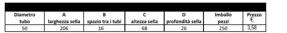 SELLETTA-PVC-CANALIZZAZIONI-2-GOLE-LAMPLAST-LISTINO-2021.
