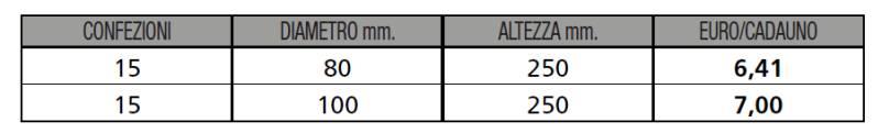 AERATORI-DUTRAL-TETTI-PIANI-LAMPLAST-LISTINO-2021