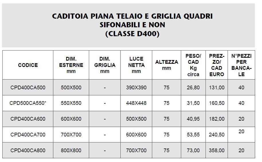 CADITOIA PIANA D400 - MARCHE - LAMPLAST - LIST2021