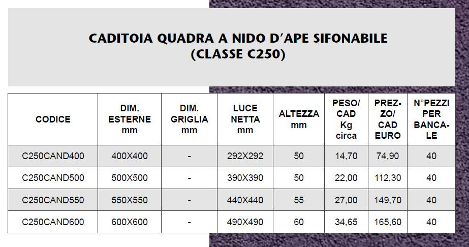 CADITOIA QUADRA NIDO APE - MARCHE - LAMPLAST - LIST2021