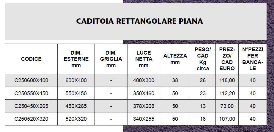 CADITOIA RETT PIANA GHISA - MARCHE - LAMPLAST - LIST2021