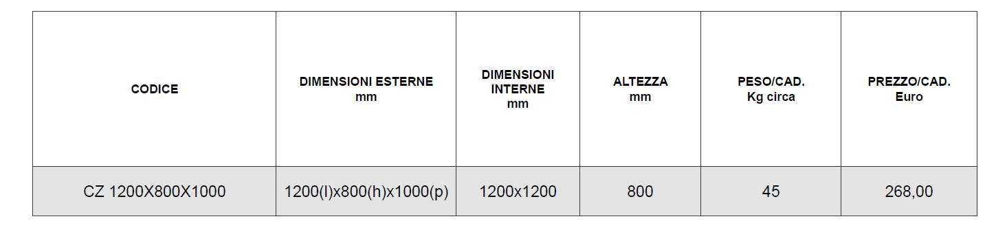 CESTELLI ZINCATI - FERMO - MARCHE - LAMPLAST - LIST2021