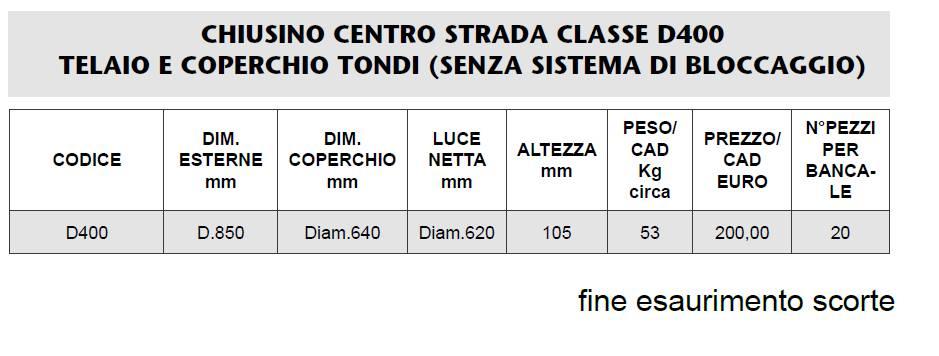 CHIUSINO CENTRO STRADA NO BLOCK - MARCHE - LAMPLAST - LIST2021