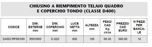 CHIUSINO RIEMPIMENTO QUADRO TONDO - MARCHE - LAMPLAST - LIST2021
