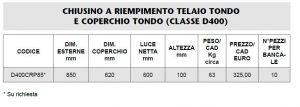 CHIUSINO RIEMPIMENTO TONDO TONDO - MARCHE - LAMPLAST - LIST2021