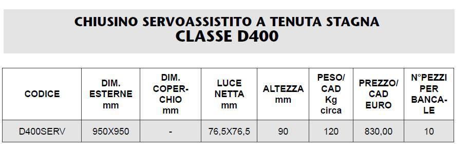 CHIUSINO SERVOASSISTITO - MARCHE - FERMO - LAMPLAST - LIST2021
