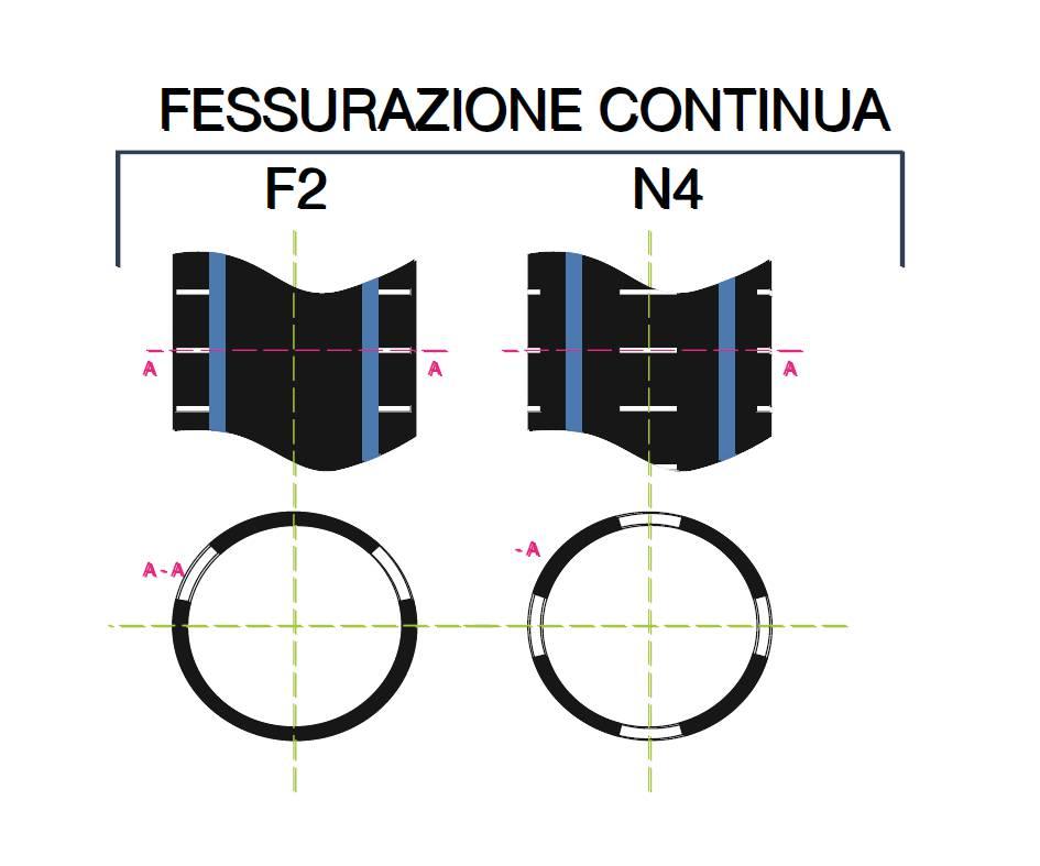 FESSURAZIONE-CONTINUA-TUBI-PE-80-100-FERMO-LAMPLAST