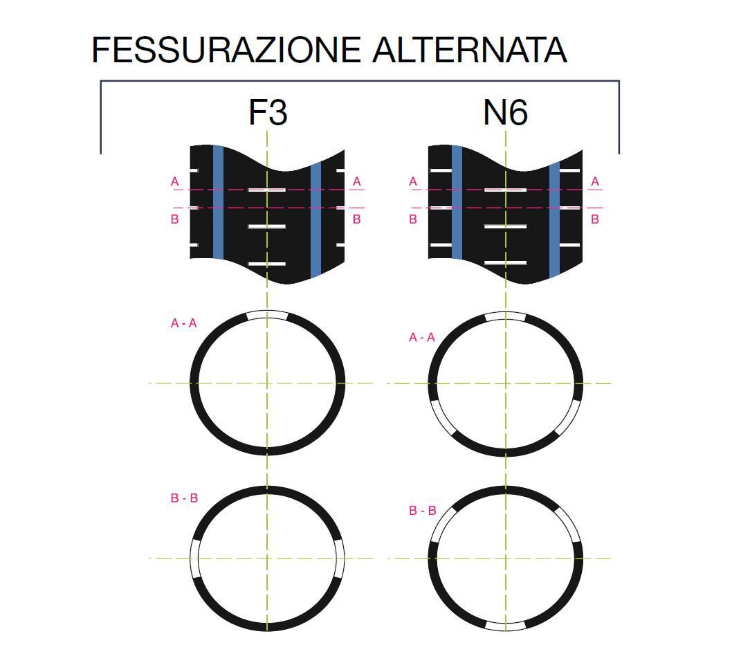 FESSURAZIONE-TUBI-P-E80-100-MARCHE-FERMO-LAMPLAST