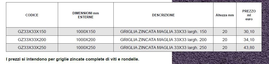 GRIGLIA ZINCATA 33X33 - MARCHE - LAMPLAST - LIST2021