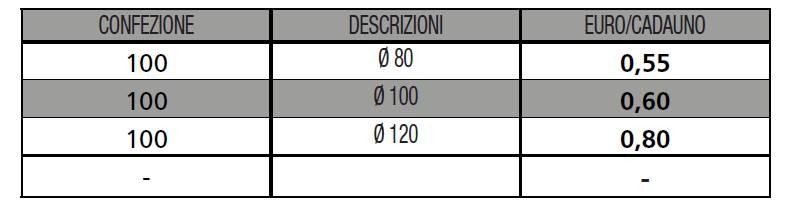 GRIGLIE-AREAZIONE-TONDE-FISSE-RAME-LAMPLAST-LISTINI-2021