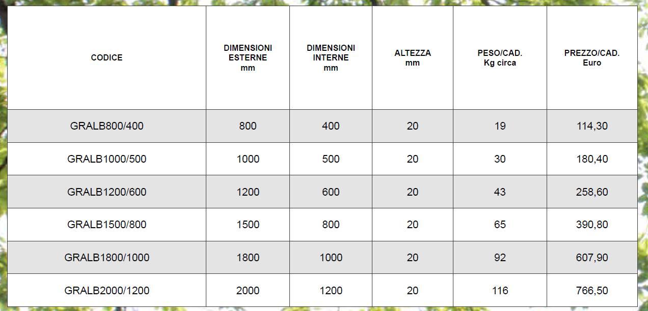 GRIGLIE CIRCOLARI PER ALBERI - MARCHE - LAMPLAST - LIST2021
