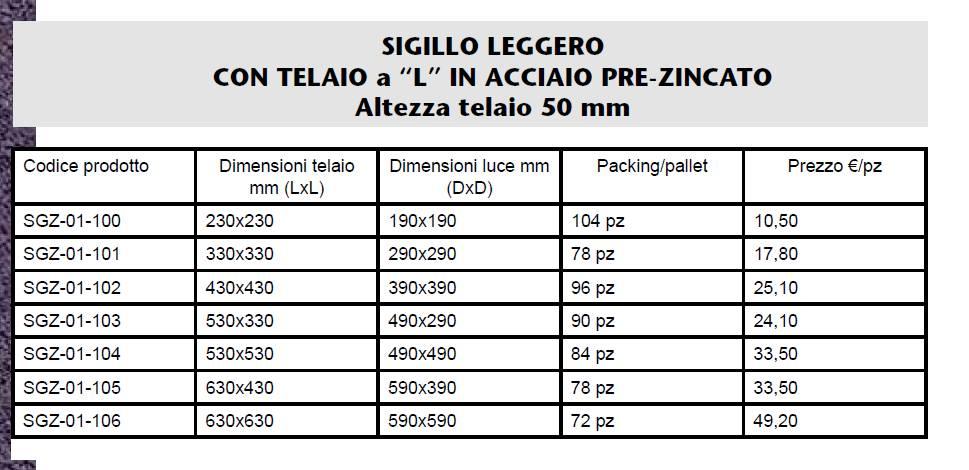 SIGILLO LEGGERO ACCIAIO - MARCHE - FERMO - LAMPLAST - LIST2021