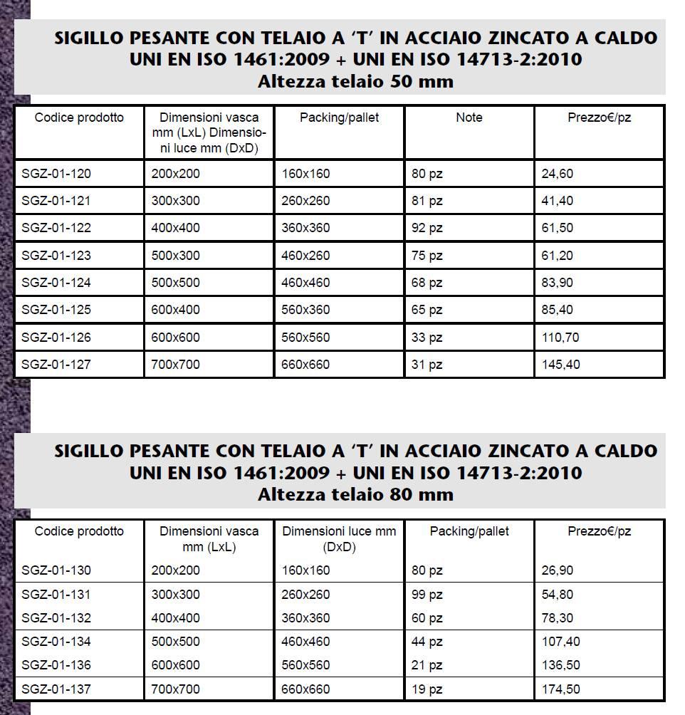 SIGILLO PESANTE ACCIAIO - MARCHE - FERMO - LAMPLAST - LIST2021