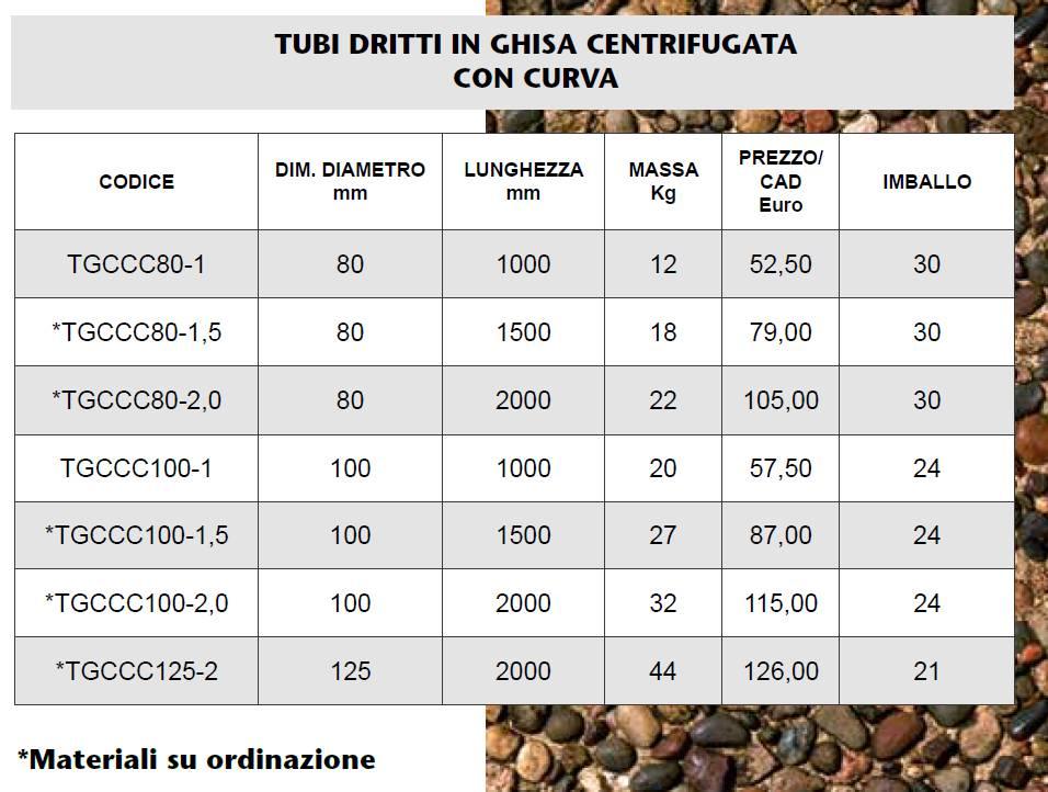 TUBO DRITTO CON CURVA GHISA - MARCHE - FERMO - LAMPLAST - LIST2021
