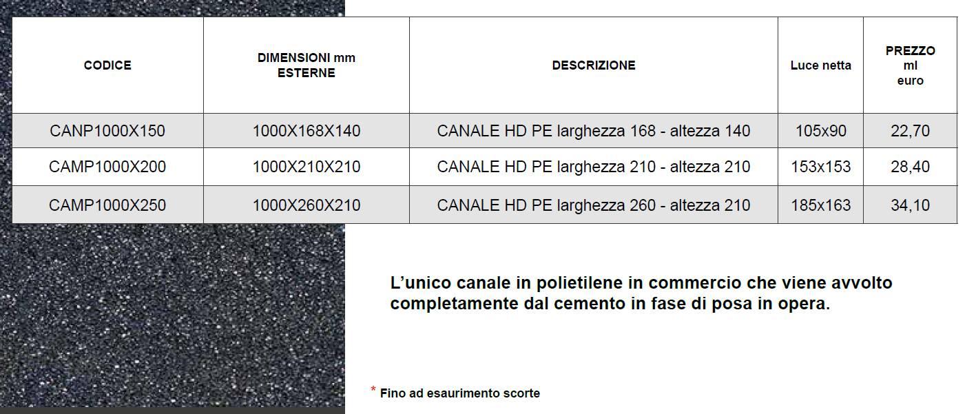 canale pe indistruttibile - marche - lamplast - list2021