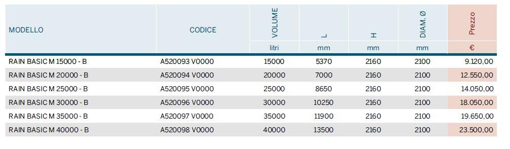 RAIN BASIC M - LISTINO 2104 - LAMPLAST - FERMO - MARCHE
