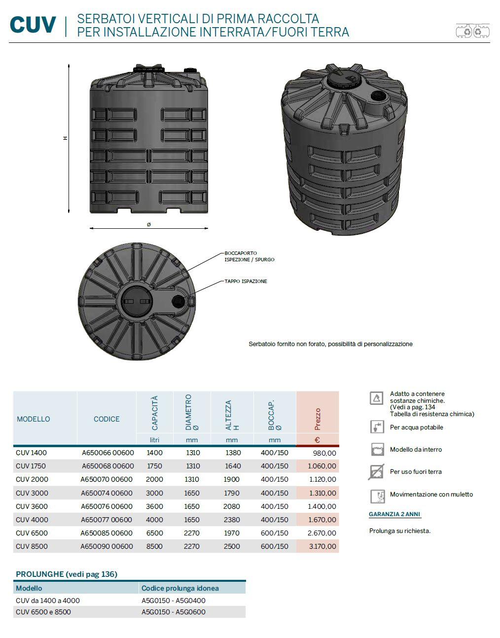 SERBATOI CUV - LISTINO 2104 - LAMPLAST - FERMO - MARCHE