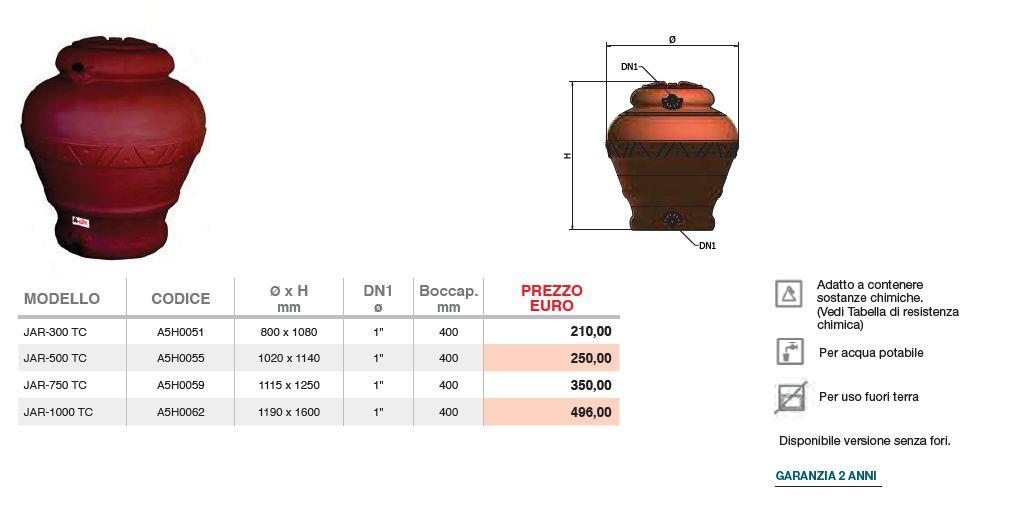 SERBATOI JAR ORCIO - LISTINO 2104 - LAMPLAST - FERMO - MARCHE