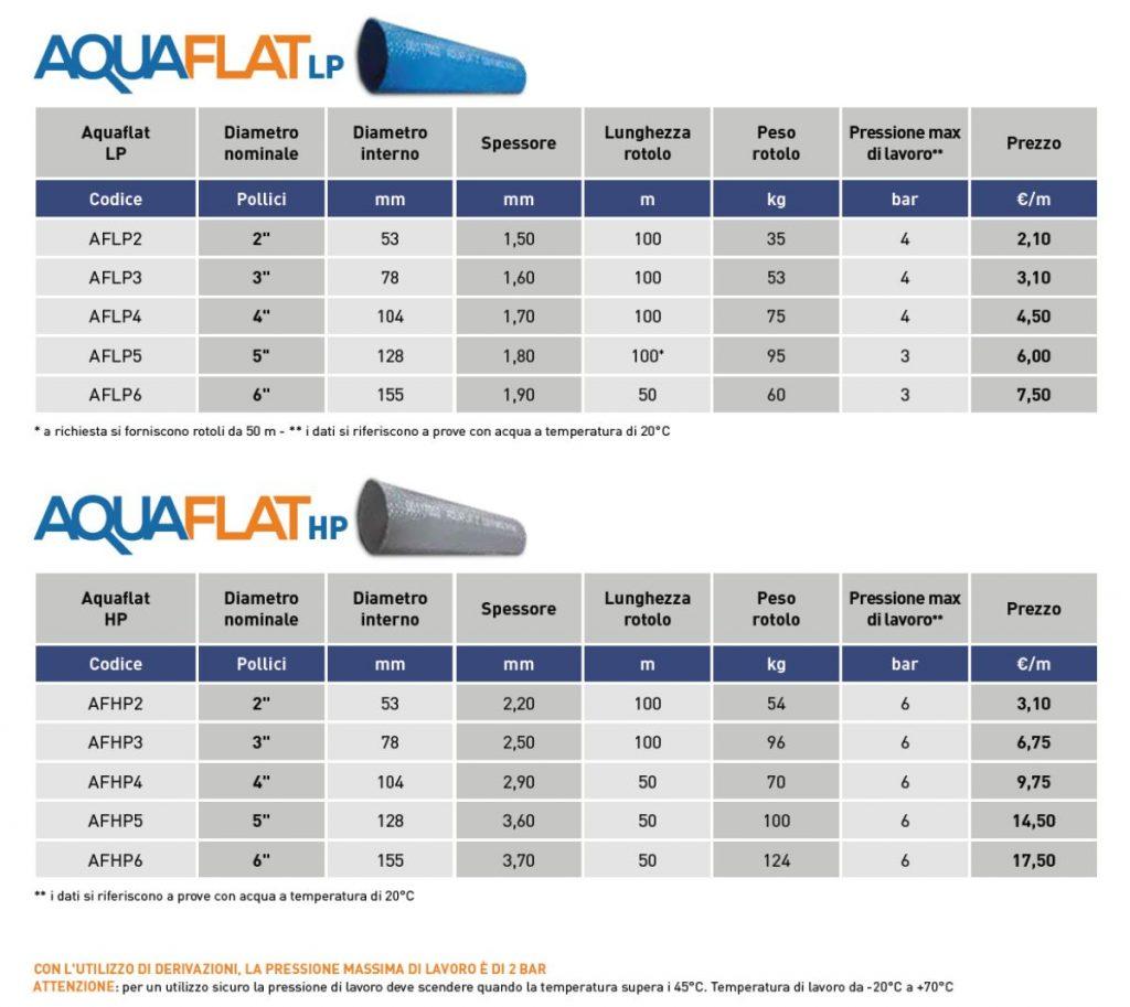 AQUAFLAT PVC - IRRIGAZIONE - LAMPLAST - FERMO - MARCHE - LIST2104
