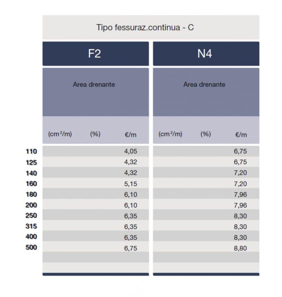 FESSURAZIONI TUBI PE - F2 N4 - LAMPLAST - FERMO - MARCHE - LIST2104