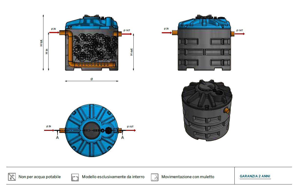 FILTRO PERCOLATORE ANAER - DEPURAZIONE - LAMPLAST - FERMO - MARCHE - R2104