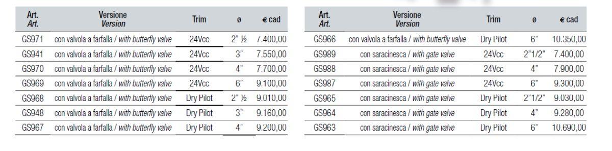 IMPIANTO DILUVIO - ANTINCENDIO - LAMPLAST - FERMO - MARCHE - LIST2104