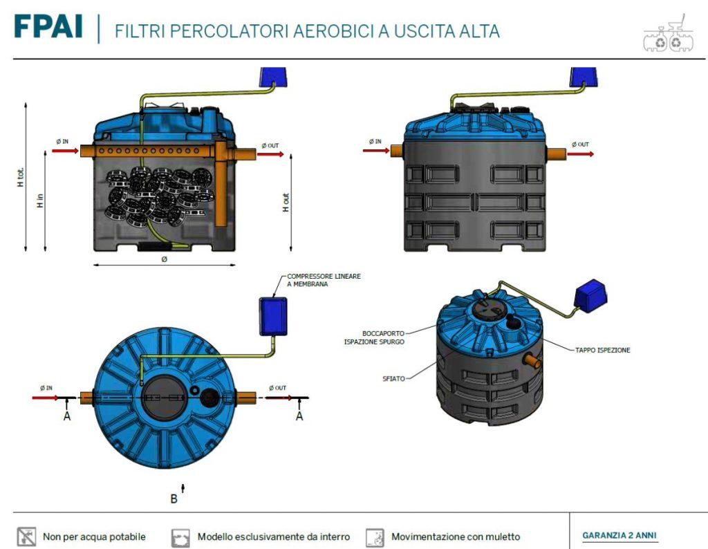 IMPIANTO FPAI - DEPURAZIONE - LAMPLAST - FERMO - MARCHE - R2104