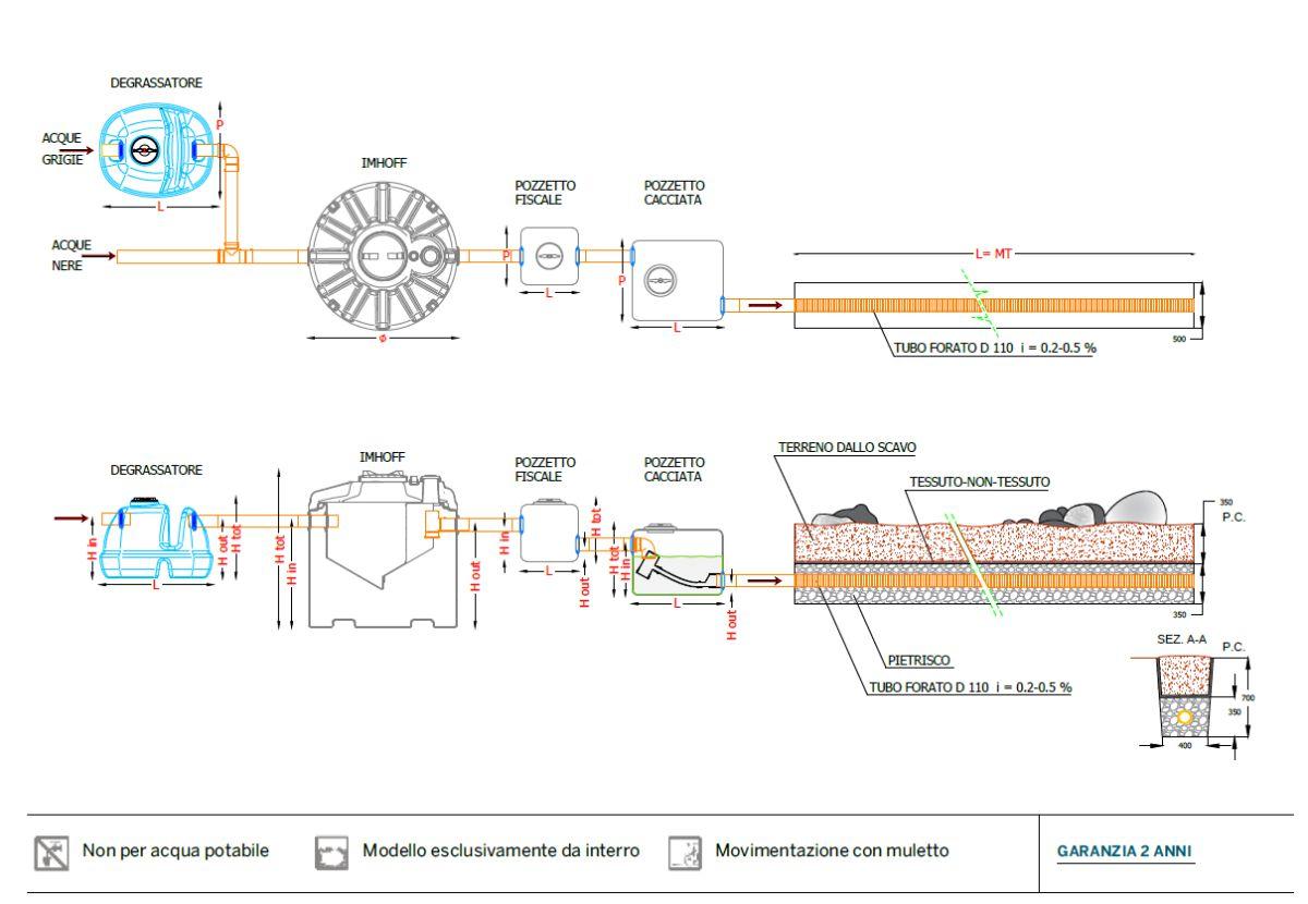 IMPIANTO SUBI - DEPURAZIONE - LAMPLAST - FERMO - MARCHE - R2104