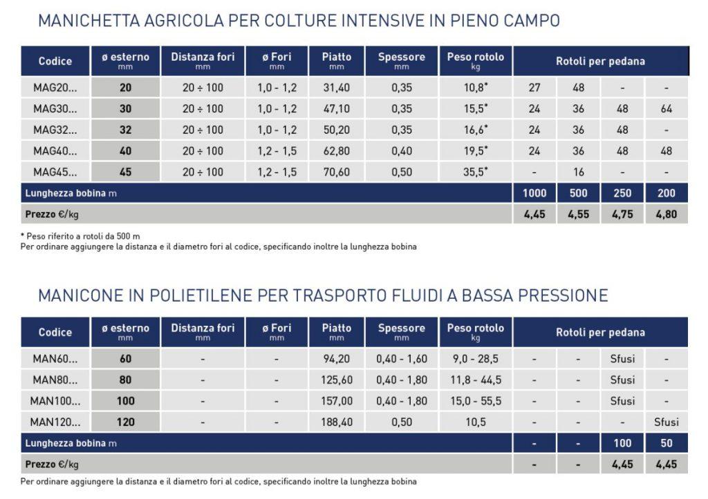 MACCHINETTA AGRICOLA - IRRIGAZIONE - LAMPLAST - FERMO - MARCHE - NT2104