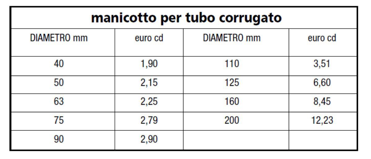 MANICOTTO PER TUBO PE CORRUGATO - LAMPLAST - FERMO - MARCHE - LIST2104