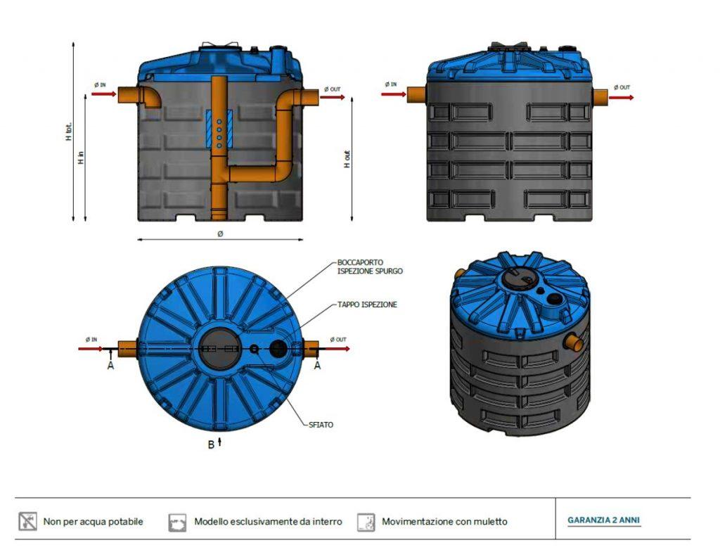 OIL C - DEOLIATORE - DEPURAZIONE - LAMPLAST - FERMO - MARCHE - R2104