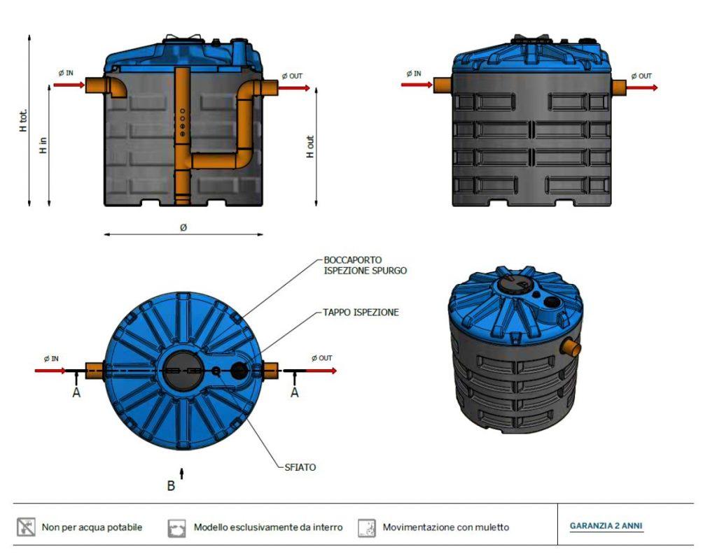 OIL - DEOLIATORE - DEPURAZIONE - LAMPLAST - FERMO - MARCHE - R2104
