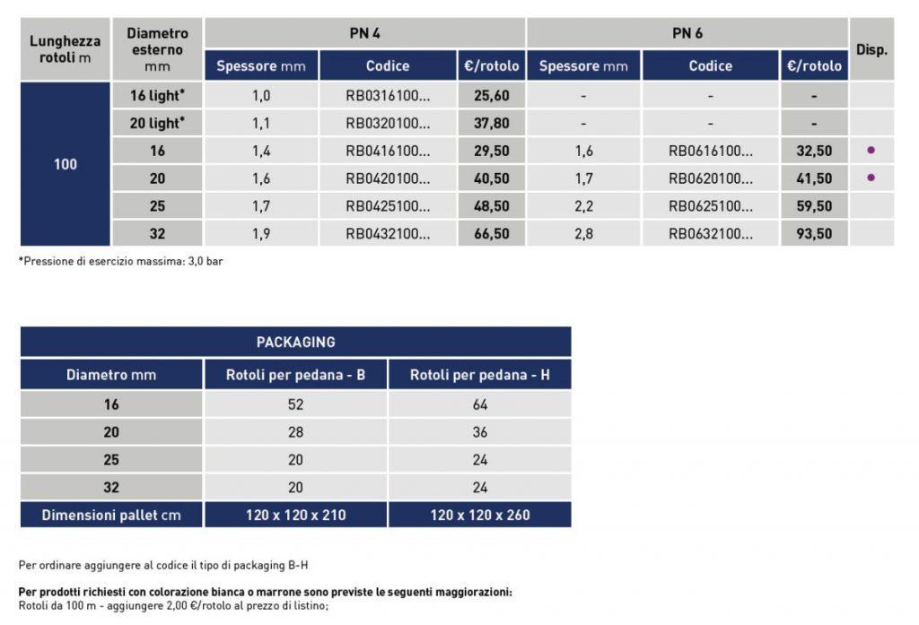 PIPE BRICO - GIARDINAGGIO - LAMPLAST - FERMO - MARCHE - LIST2104