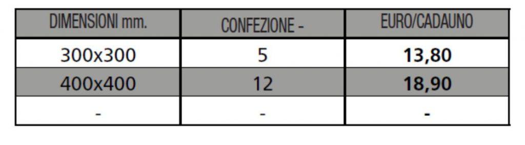 SIGILLO CON TELAIO RESINA TERMPOPLASTICA - LAMPLAST - FERMO - MARCHE - LIST2104