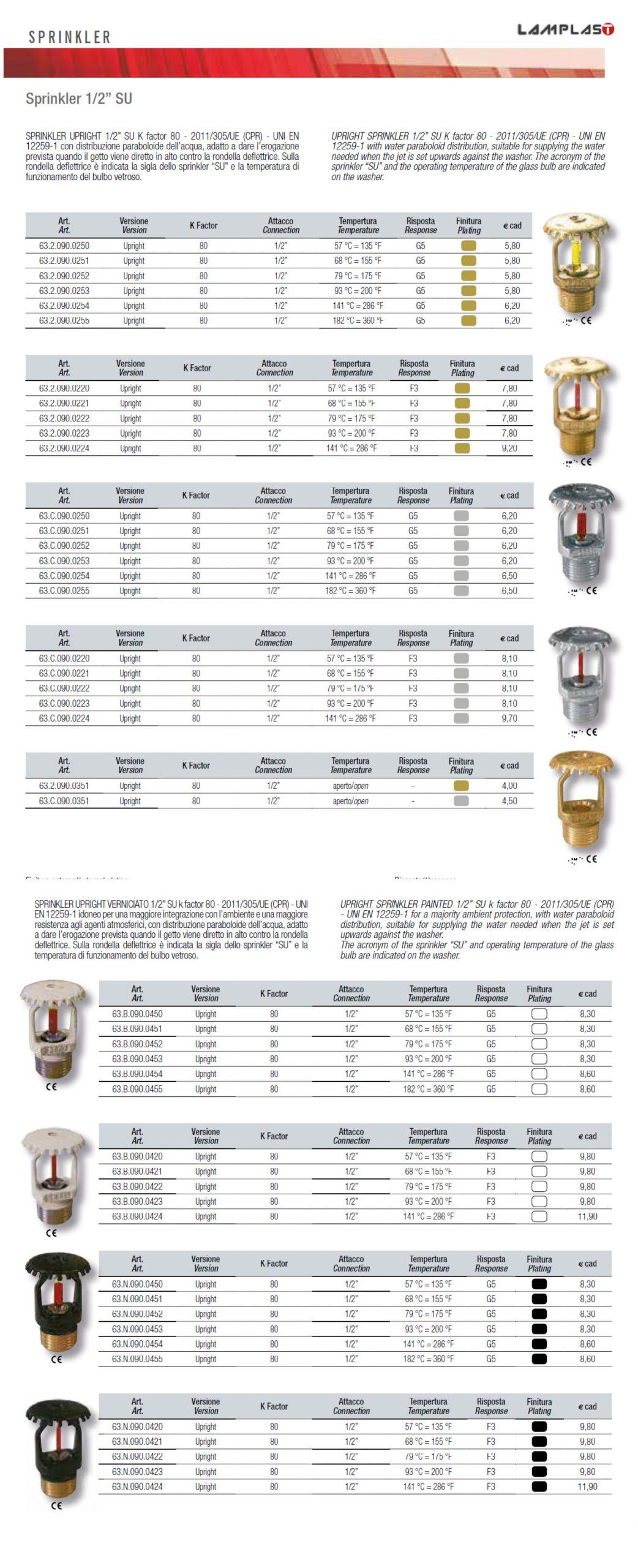 SPRINKLER 12 SU - ANTINCENDIO - LAMPLAST - FERMO - MARCHE - LIST2104