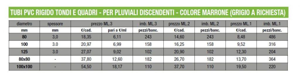 TUBI PVC - TONDI E QUADRI - LAMPLAST - FERMO - MARCHE - R2104
