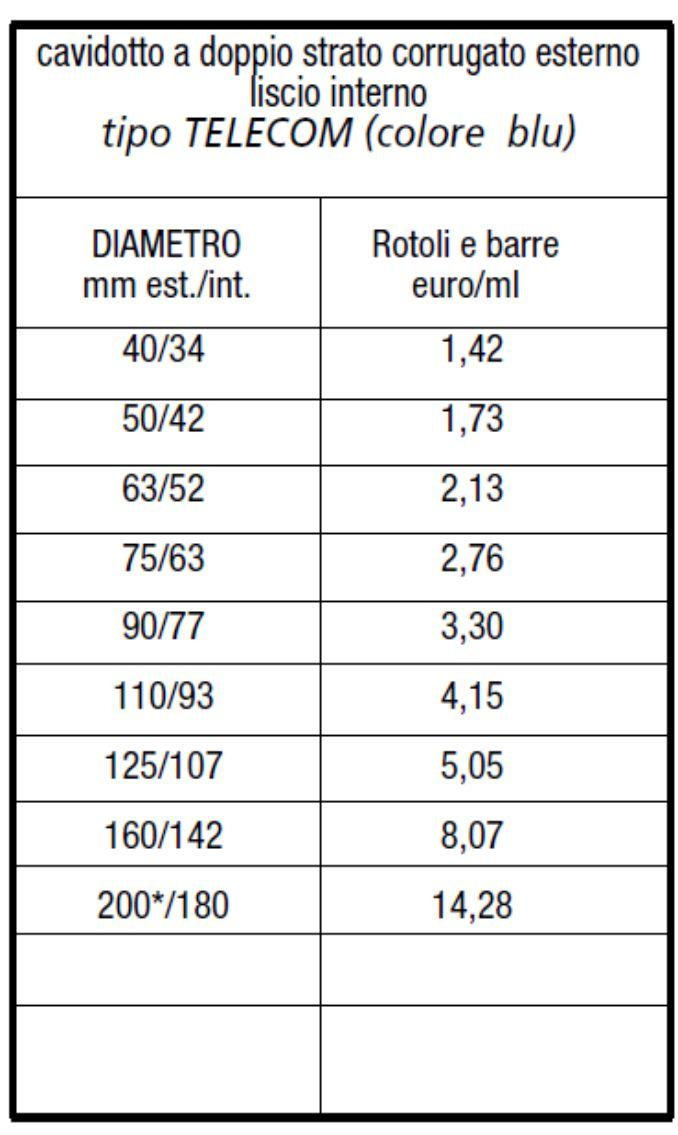 TUBO PE CAVIDOTTO BLU - LAMPLAST - FERMO - MARCHE - LIST2104