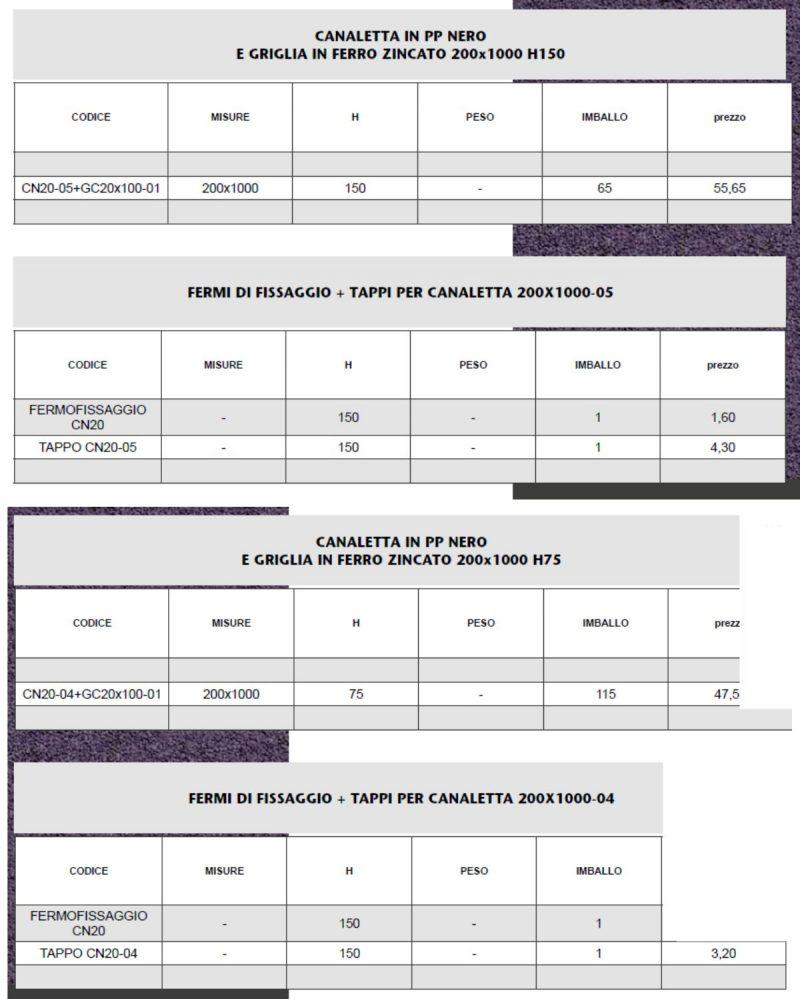 canale pp con griglia zincata - LAMPLAST - FERMO - MARCHE - LIST2104